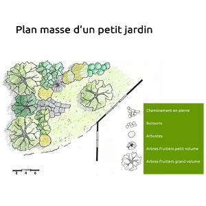 conception de jardin